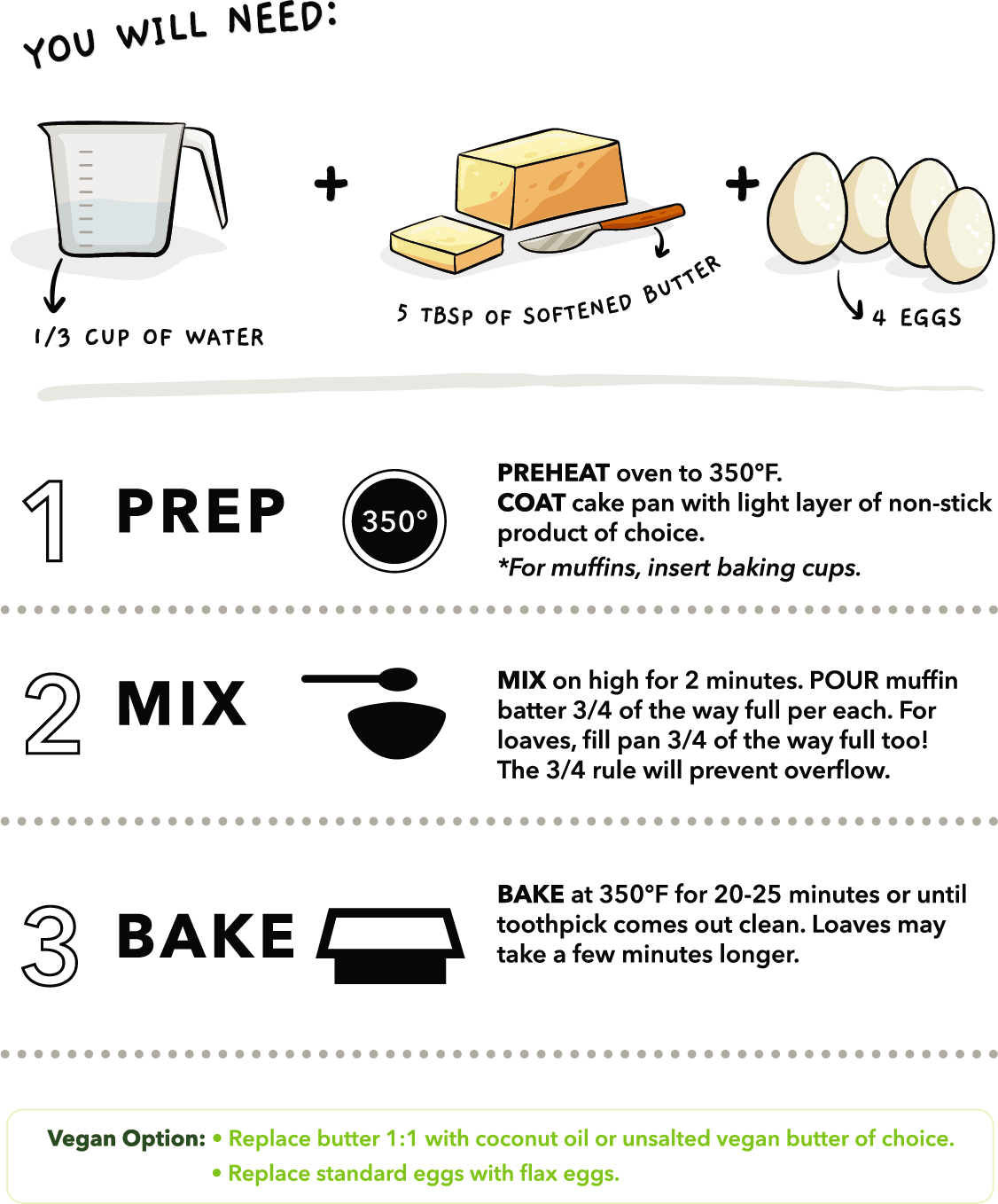 Scratch Muffin and Loaf Mix Directions